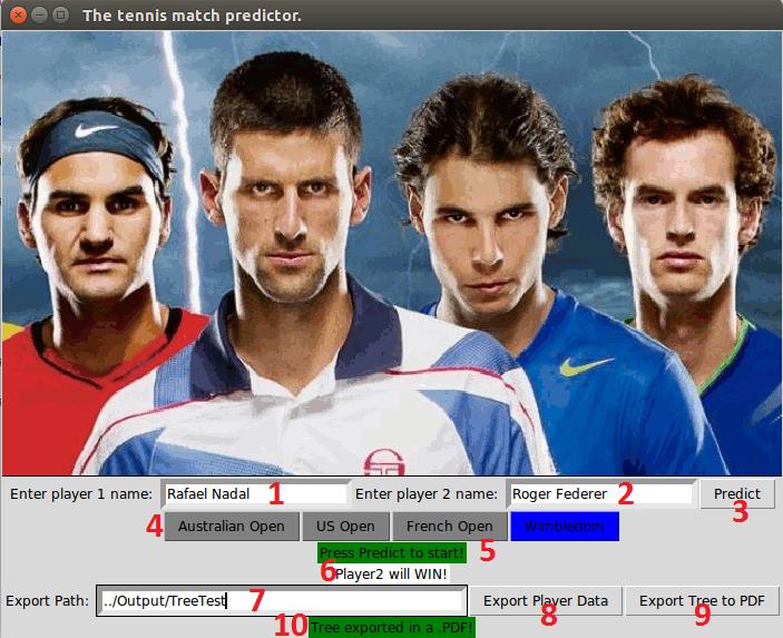 Tennis predictor app by guiklink